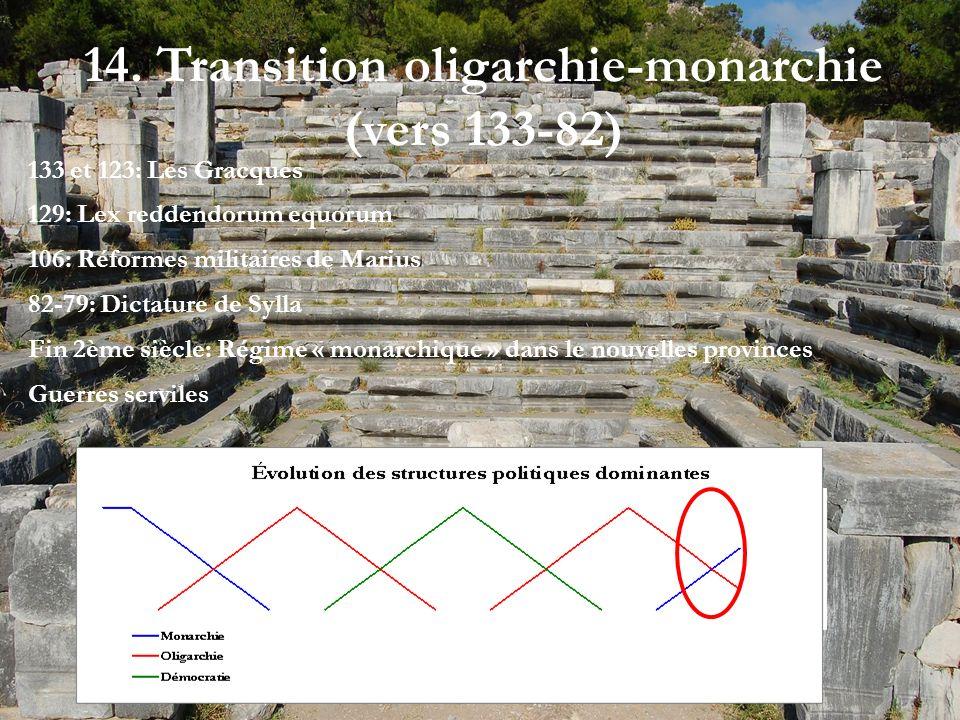 14. Transition oligarchie-monarchie (vers 133-82) 133 et 123: Les Gracques 129: Lex reddendorum equorum 106: Réformes militaires de Marius 82-79: Dict