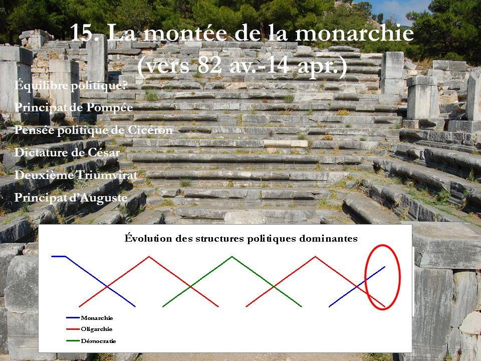 15.La montée de la monarchie (vers 82 av.-14 apr.) Équilibre politique.