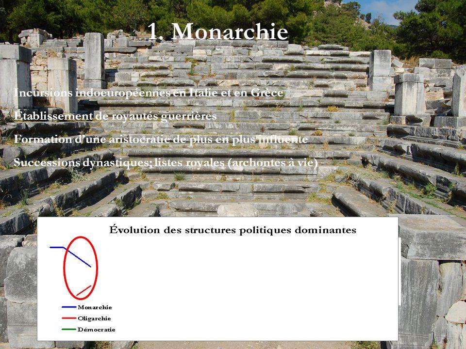 1. Monarchie Incursions indoeuropéennes en Italie et en Grèce Établissement de royautés guerrières Formation dune aristocratie de plus en plus influen