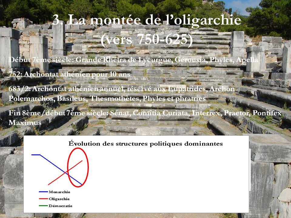 3. La montée de loligarchie (vers 750-625) Début 7ème siècle: Grande Rhétra de Lycurgue, Gérousia, Phyles, Apella 752: Archontat athénien pour 10 ans