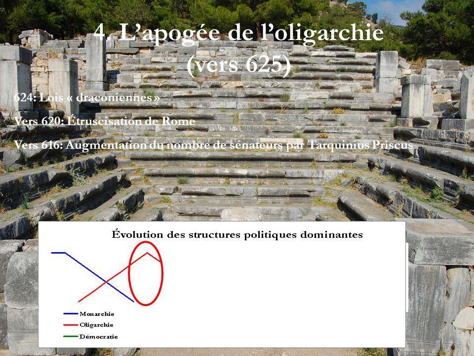 4. Lapogée de loligarchie (vers 625) 624: Lois « draconiennes » Vers 620: Étruscisation de Rome Vers 616: Augmentation du nombre de sénateurs par Tarq