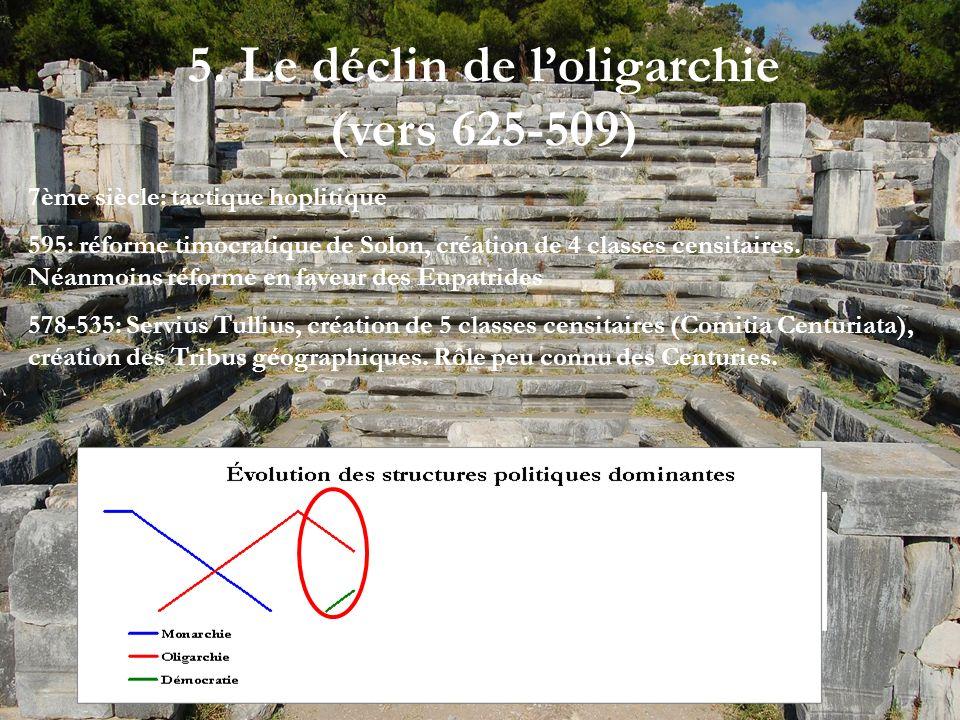 5. Le déclin de loligarchie (vers 625-509) 7ème siècle: tactique hoplitique 595: réforme timocratique de Solon, création de 4 classes censitaires. Néa