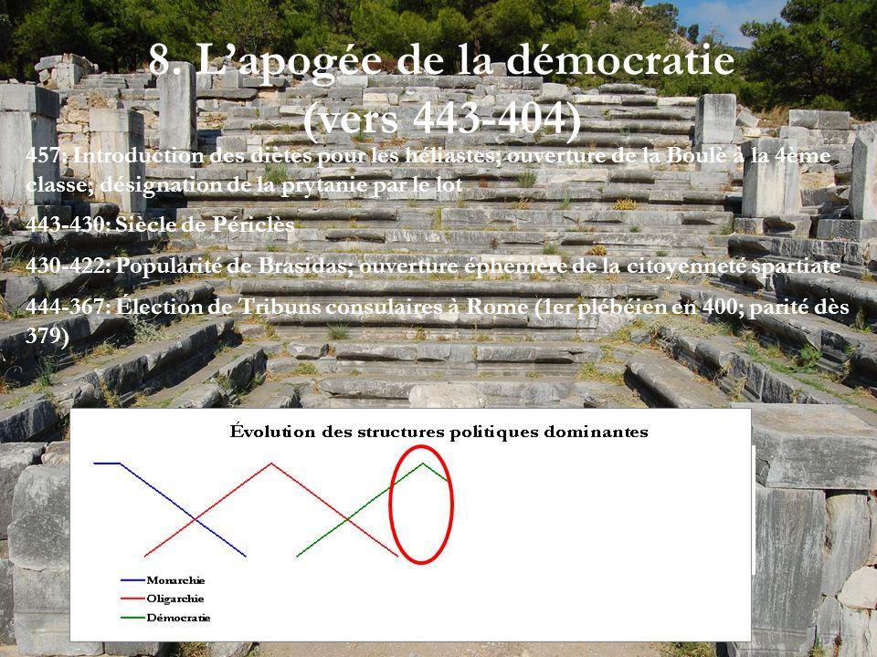 8. Lapogée de la démocratie (vers 443-404) 457: Introduction des diètes pour les héliastes; ouverture de la Boulè à la 4ème classe; désignation de la