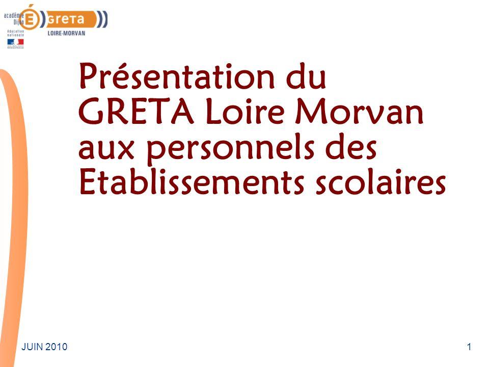 1JUIN 2010 Présentation du GRETA Loire Morvan aux personnels des Etablissements scolaires