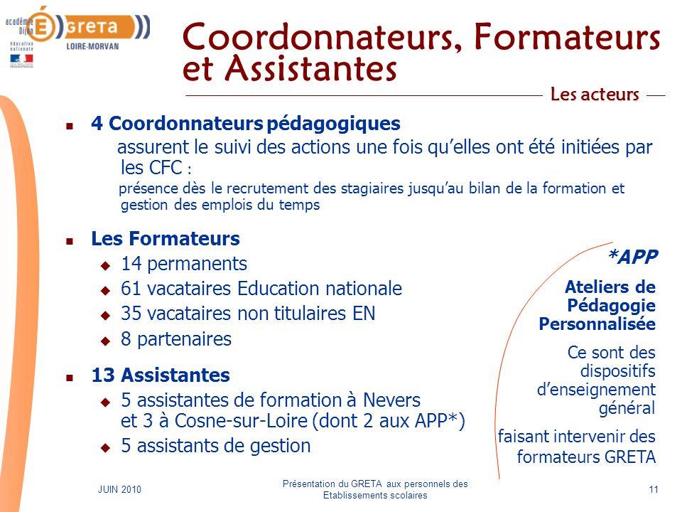Présentation du GRETA aux personnels des Etablissements scolaires 11JUIN 2010 Coordonnateurs, Formateurs et Assistantes 4 Coordonnateurs pédagogiques