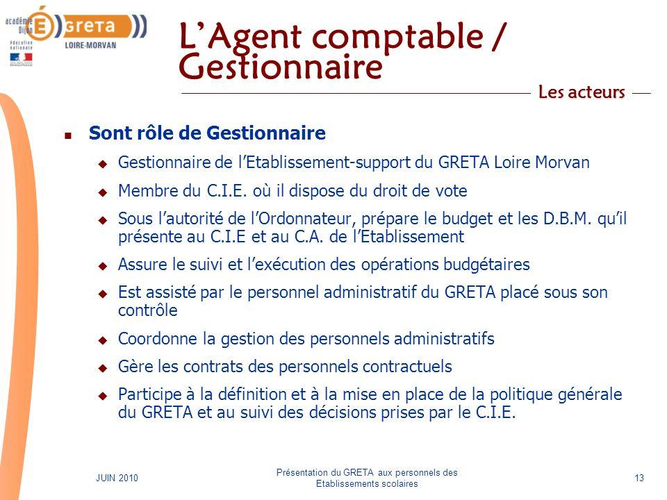 14JUIN 2010 Les secteurs dactivité et les Clients du GRETA Loire Morvan