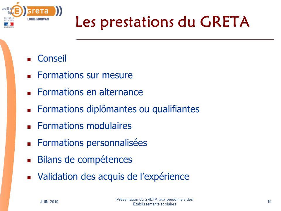 Présentation du GRETA aux personnels des Etablissements scolaires 15JUIN 2010 Les prestations du GRETA Conseil Formations sur mesure Formations en alt