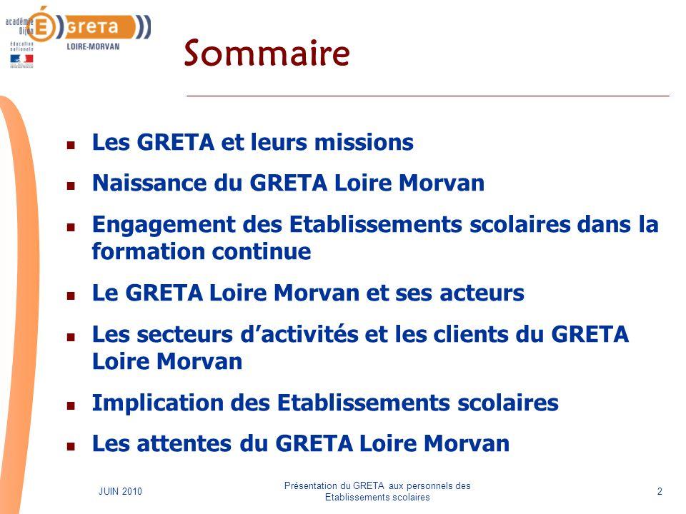 Présentation du GRETA aux personnels des Etablissements scolaires 2JUIN 2010 Sommaire Les GRETA et leurs missions Naissance du GRETA Loire Morvan Enga