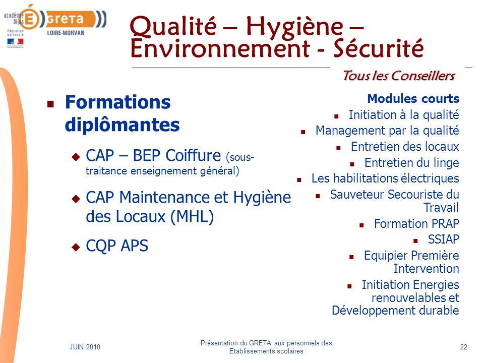 Présentation du GRETA aux personnels des Etablissements scolaires 22JUIN 2010 Qualité – Hygiène – Environnement - Sécurité Formations diplômantes CAP