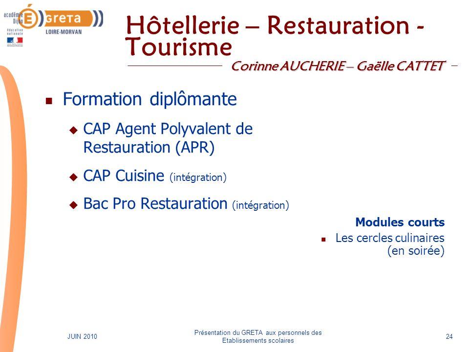 Présentation du GRETA aux personnels des Etablissements scolaires 24JUIN 2010 Hôtellerie – Restauration - Tourisme Formation diplômante CAP Agent Poly