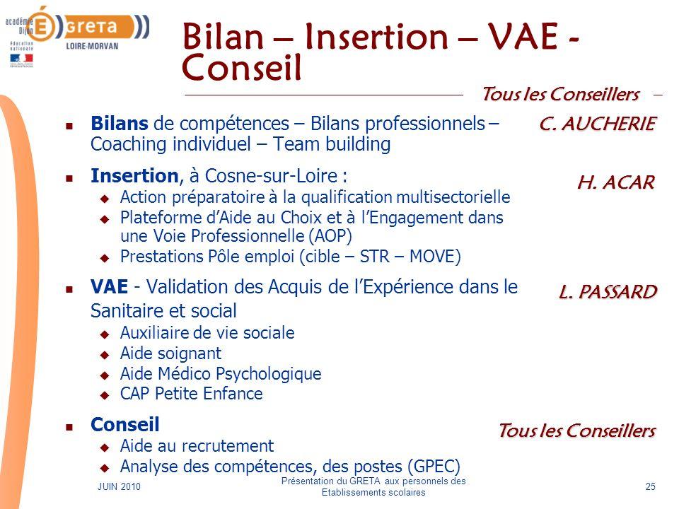 Présentation du GRETA aux personnels des Etablissements scolaires 25JUIN 2010 Bilan – Insertion – VAE - Conseil Bilans de compétences – Bilans profess