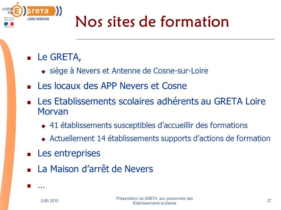 Présentation du GRETA aux personnels des Etablissements scolaires 27JUIN 2010 Nos sites de formation Le GRETA, siège à Nevers et Antenne de Cosne-sur-