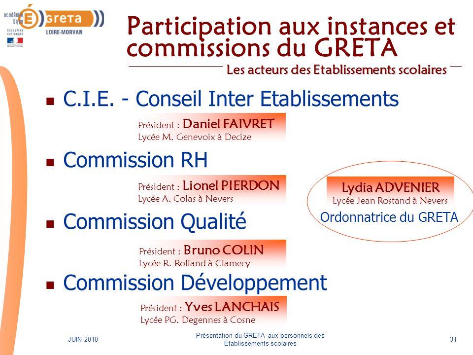 Présentation du GRETA aux personnels des Etablissements scolaires 31JUIN 2010 Participation aux instances et commissions du GRETA C.I.E. - Conseil Int