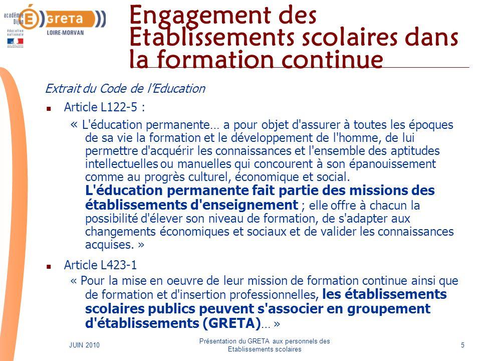 Présentation du GRETA aux personnels des Etablissements scolaires 6JUIN 2010 Adhésion de votre établissement scolaire Votre Etablissement scolaire adhère au GRETA Loire Morvan Il est lié à 40 autres établissements par une convention constitutive.