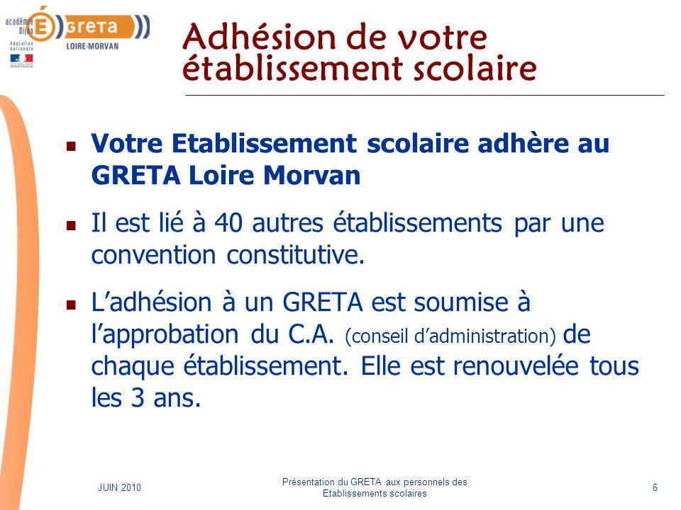 7JUIN 2010 Le GRETA Loire Morvan et ses acteurs