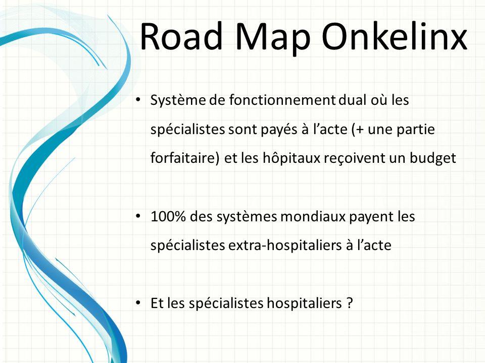 Road Map Onkelinx Système de fonctionnement dual où les spécialistes sont payés à lacte (+ une partie forfaitaire) et les hôpitaux reçoivent un budget