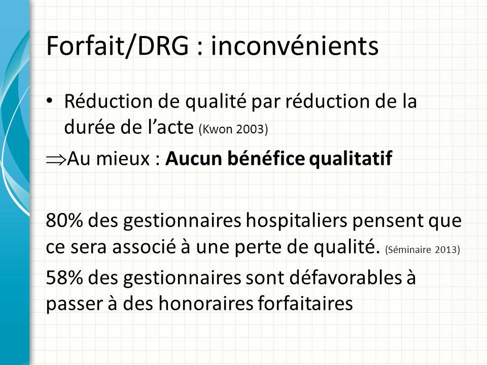 Forfait/DRG : inconvénients Réduction de qualité par réduction de la durée de lacte (Kwon 2003) Au mieux : Aucun bénéfice qualitatif 80% des gestionna