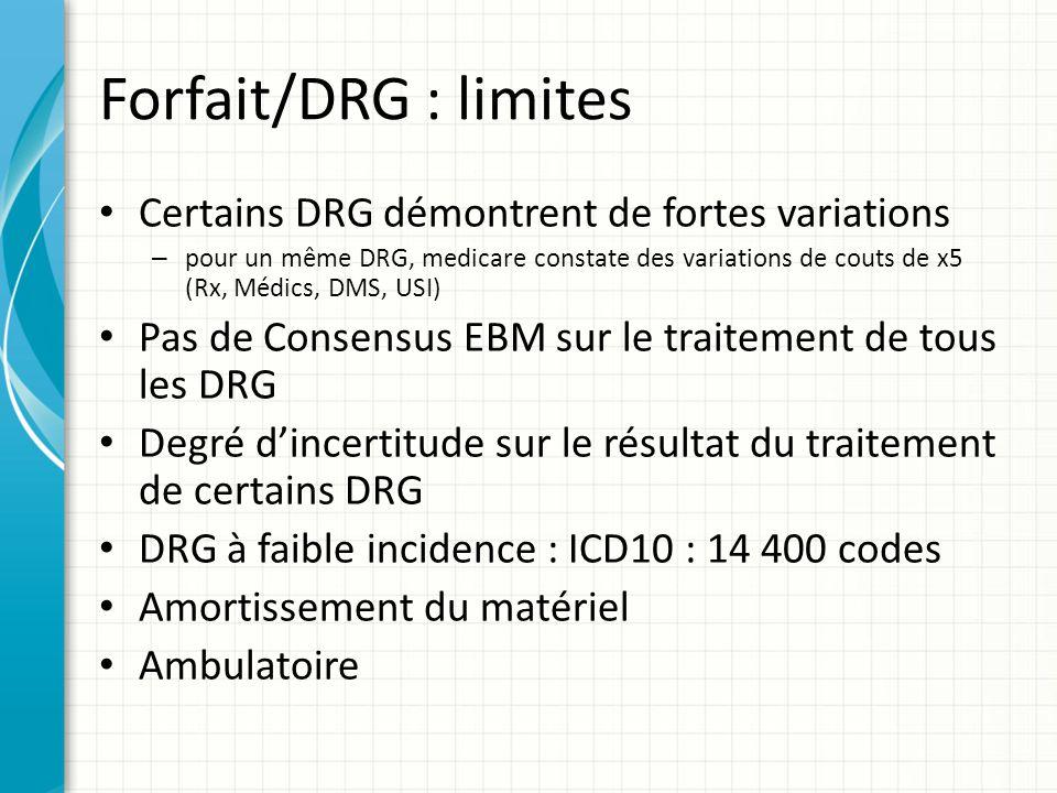 Forfait/DRG : limites Certains DRG démontrent de fortes variations – pour un même DRG, medicare constate des variations de couts de x5 (Rx, Médics, DM
