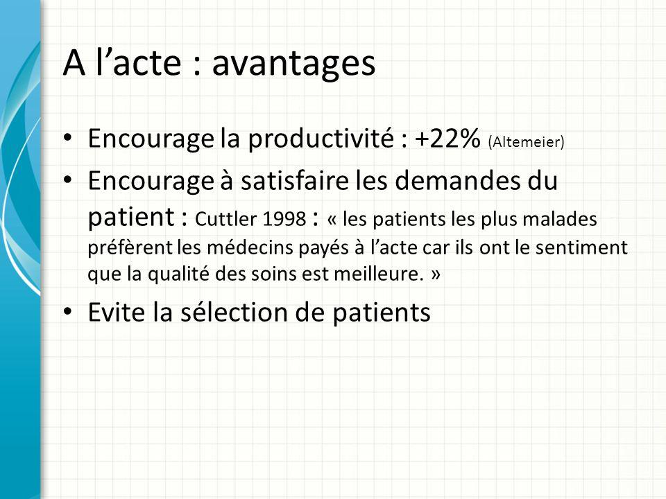 A lacte : avantages Encourage la productivité : +22% (Altemeier) Encourage à satisfaire les demandes du patient : Cuttler 1998 : « les patients les pl
