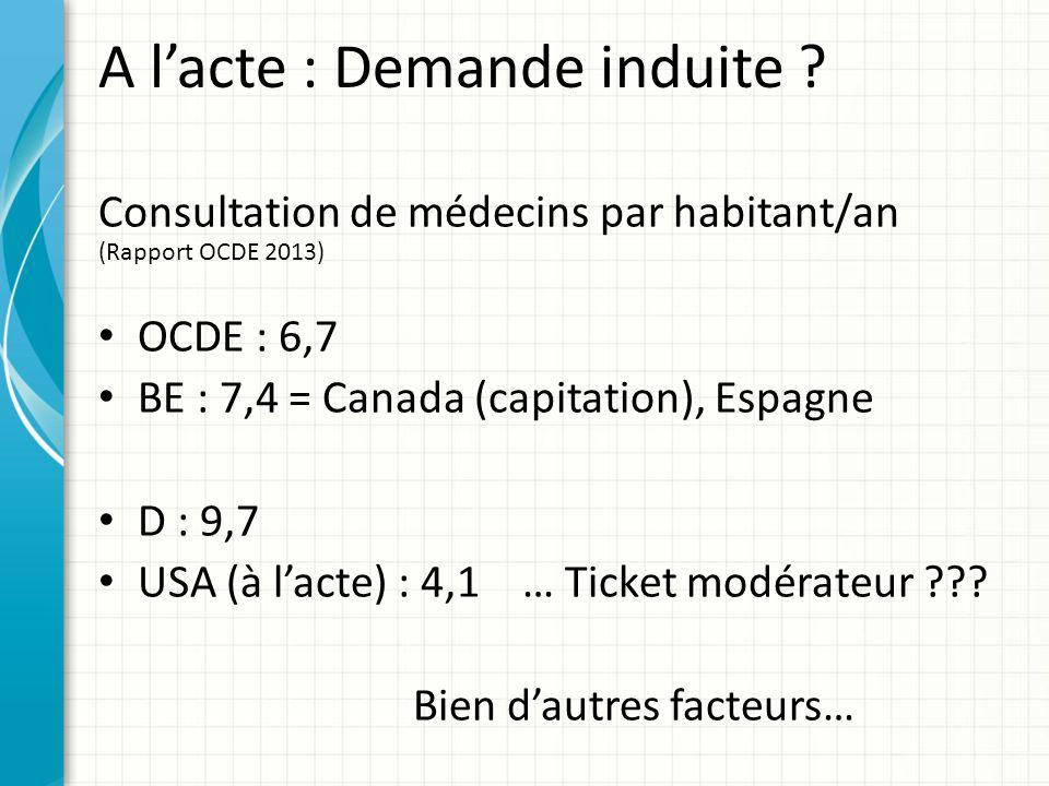 A lacte : Demande induite ? Consultation de médecins par habitant/an (Rapport OCDE 2013) OCDE : 6,7 BE : 7,4 = Canada (capitation), Espagne D : 9,7 US