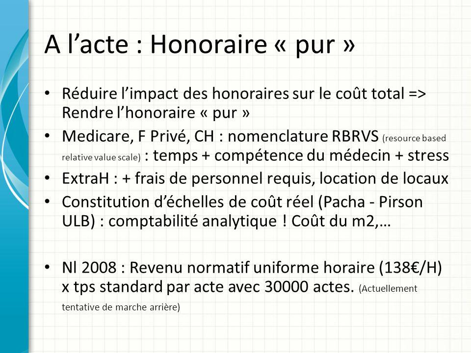 A lacte : Honoraire « pur » Réduire limpact des honoraires sur le coût total => Rendre lhonoraire « pur » Medicare, F Privé, CH : nomenclature RBRVS (