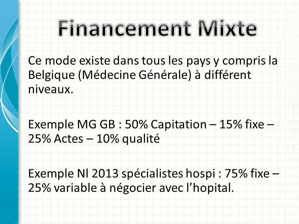 Ce mode existe dans tous les pays y compris la Belgique (Médecine Générale) à différent niveaux. Exemple MG GB : 50% Capitation – 15% fixe – 25% Actes