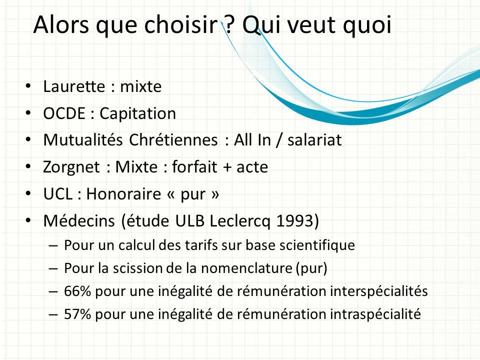 Alors que choisir ? Qui veut quoi Laurette : mixte OCDE : Capitation Mutualités Chrétiennes : All In / salariat Zorgnet : Mixte : forfait + acte UCL :