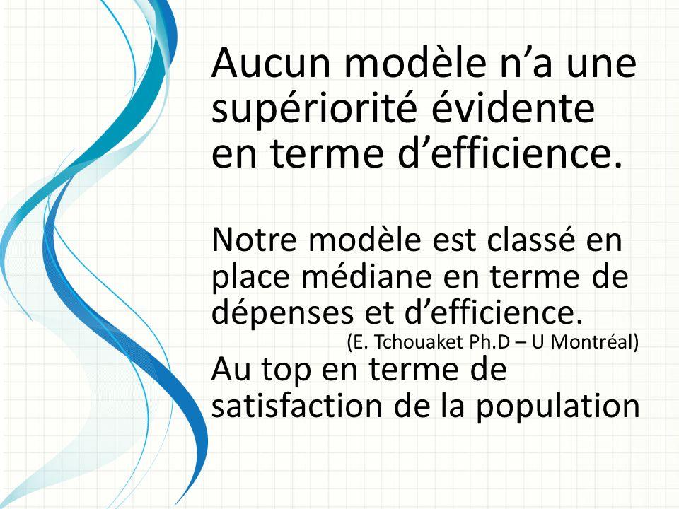 Aucun modèle na une supériorité évidente en terme defficience. Notre modèle est classé en place médiane en terme de dépenses et defficience. (E. Tchou