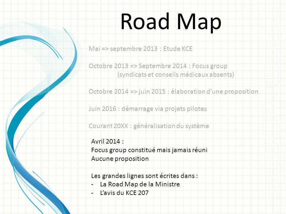 Road Map Mai => septembre 2013 : Etude KCE Octobre 2013 => Septembre 2014 : Focus group (syndicats et conseils médicaux absents) Octobre 2014 => juin
