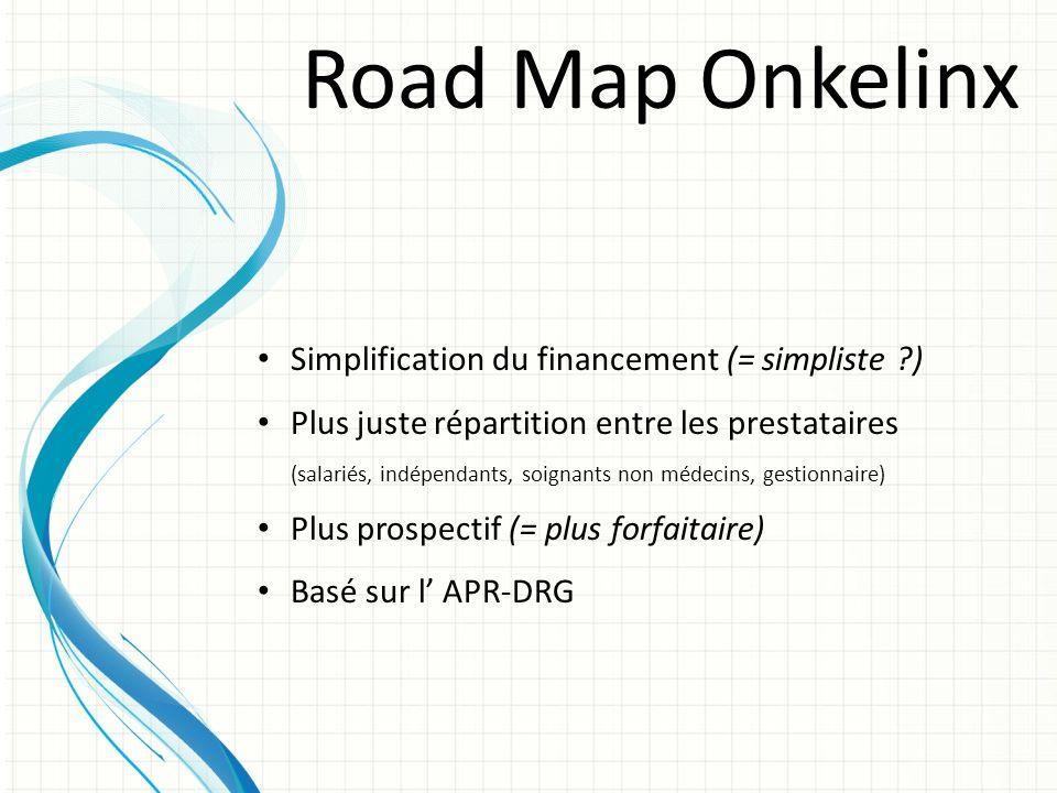 Road Map Onkelinx Simplification du financement (= simpliste ?) Plus juste répartition entre les prestataires (salariés, indépendants, soignants non m
