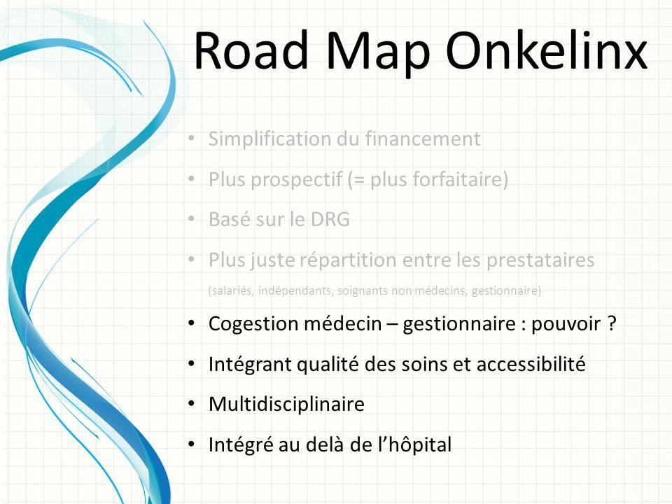 Road Map Onkelinx Simplification du financement Plus prospectif (= plus forfaitaire) Basé sur le DRG Plus juste répartition entre les prestataires (sa