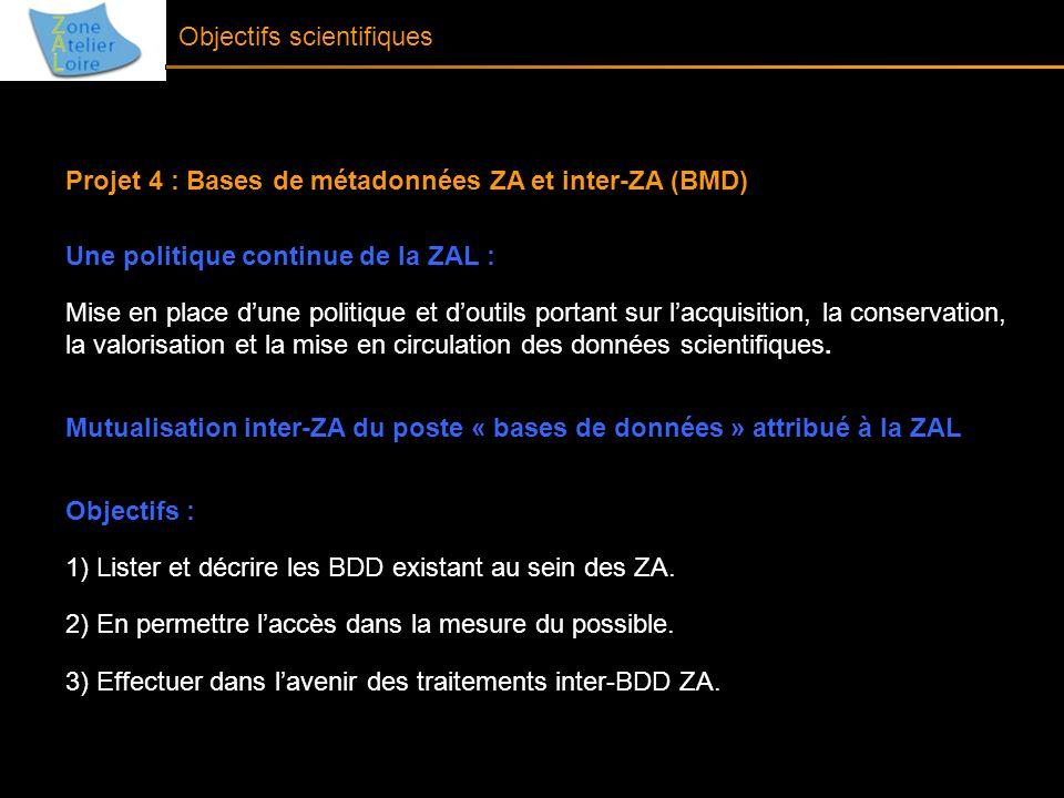 Objectifs scientifiques Projet 4 : Bases de métadonnées ZA et inter-ZA (BMD) Une politique continue de la ZAL : Mise en place dune politique et doutil