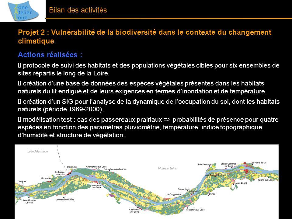 Bilan des activités Projet 2 : Vulnérabilité de la biodiversité dans le contexte du changement climatique Actions réalisées : protocole de suivi des h