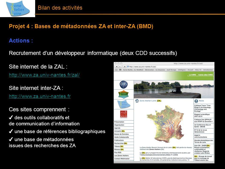 Bilan des activités Projet 4 : Bases de métadonnées ZA et inter-ZA (BMD) Actions : Recrutement dun développeur informatique (deux CDD successifs) Site