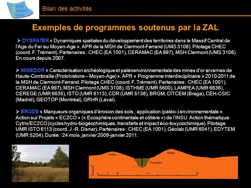 Bilan des activités Exemples de programmes soutenus par la ZAL DYSPATER « Dynamiques spatiales du développement des territoires dans le Massif Central