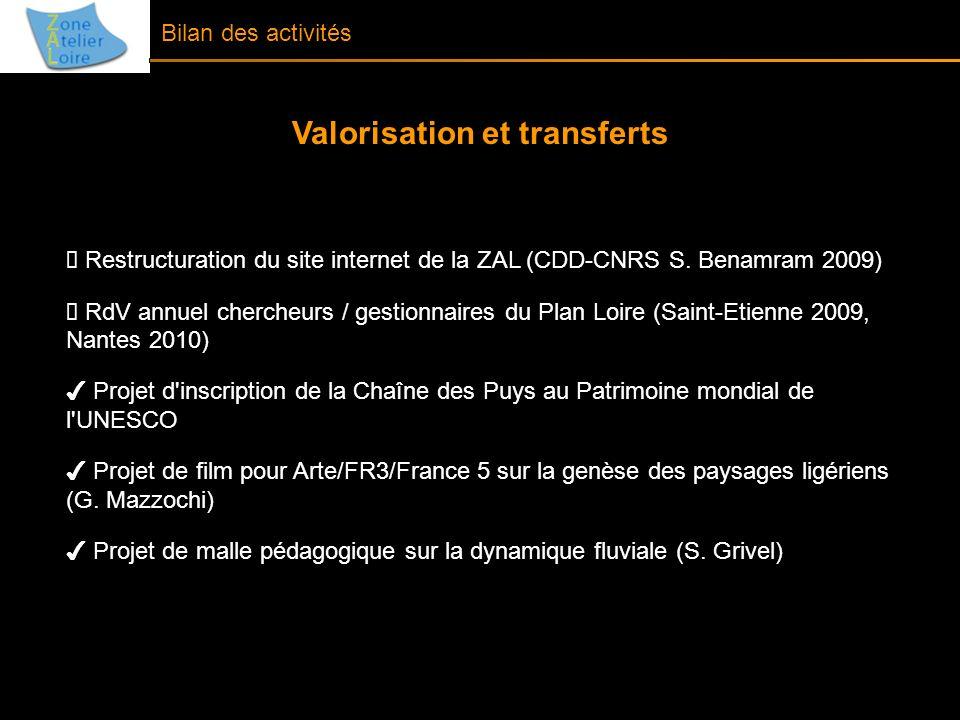 Bilan des activités Restructuration du site internet de la ZAL (CDD-CNRS S. Benamram 2009) RdV annuel chercheurs / gestionnaires du Plan Loire (Saint-