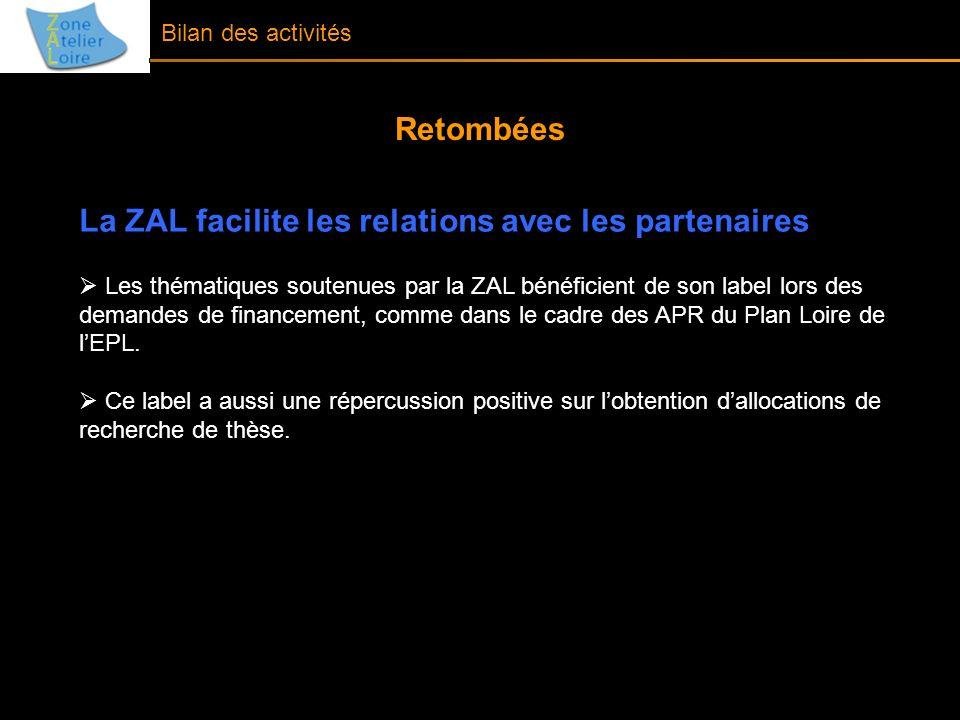 Bilan des activités Retombées La ZAL facilite les relations avec les partenaires Les thématiques soutenues par la ZAL bénéficient de son label lors de