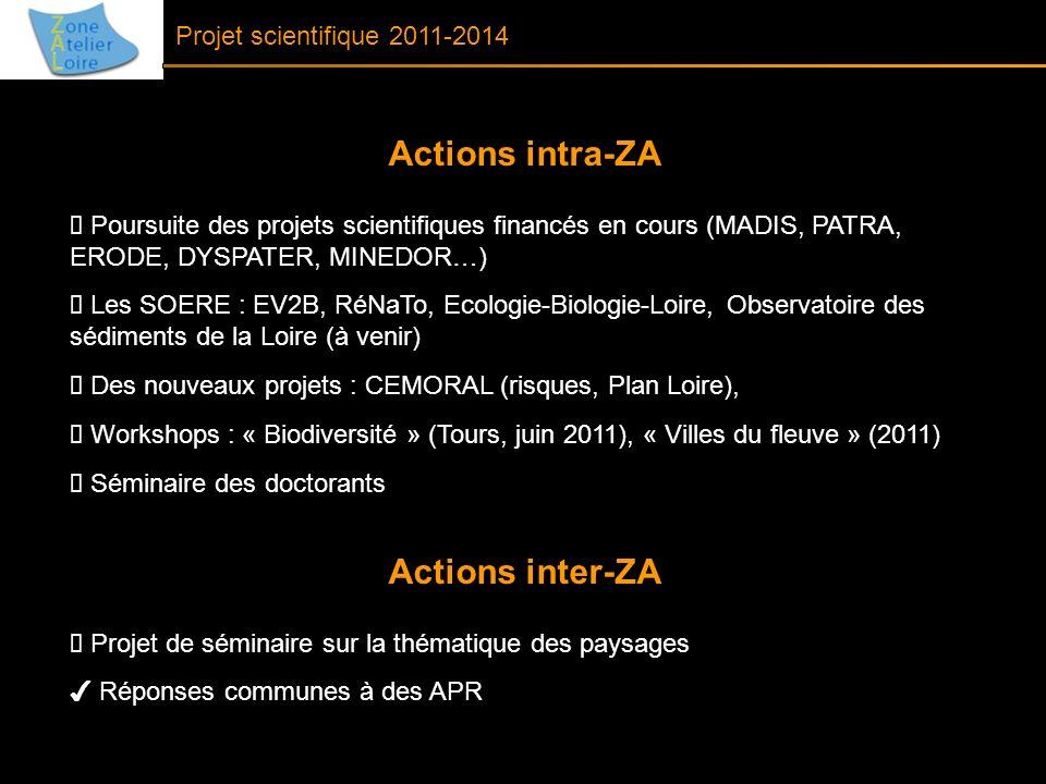 Projet scientifique 2011-2014 Actions intra-ZA Poursuite des projets scientifiques financés en cours (MADIS, PATRA, ERODE, DYSPATER, MINEDOR…) Les SOE
