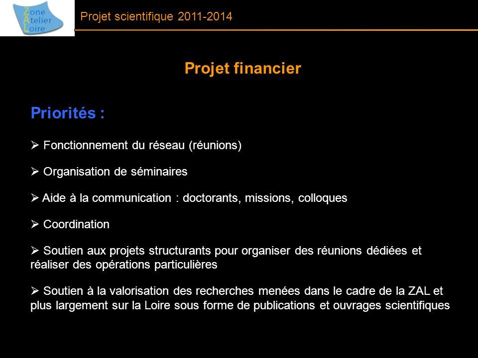Projet scientifique 2011-2014 Projet financier Priorités : Fonctionnement du réseau (réunions) Organisation de séminaires Aide à la communication : do