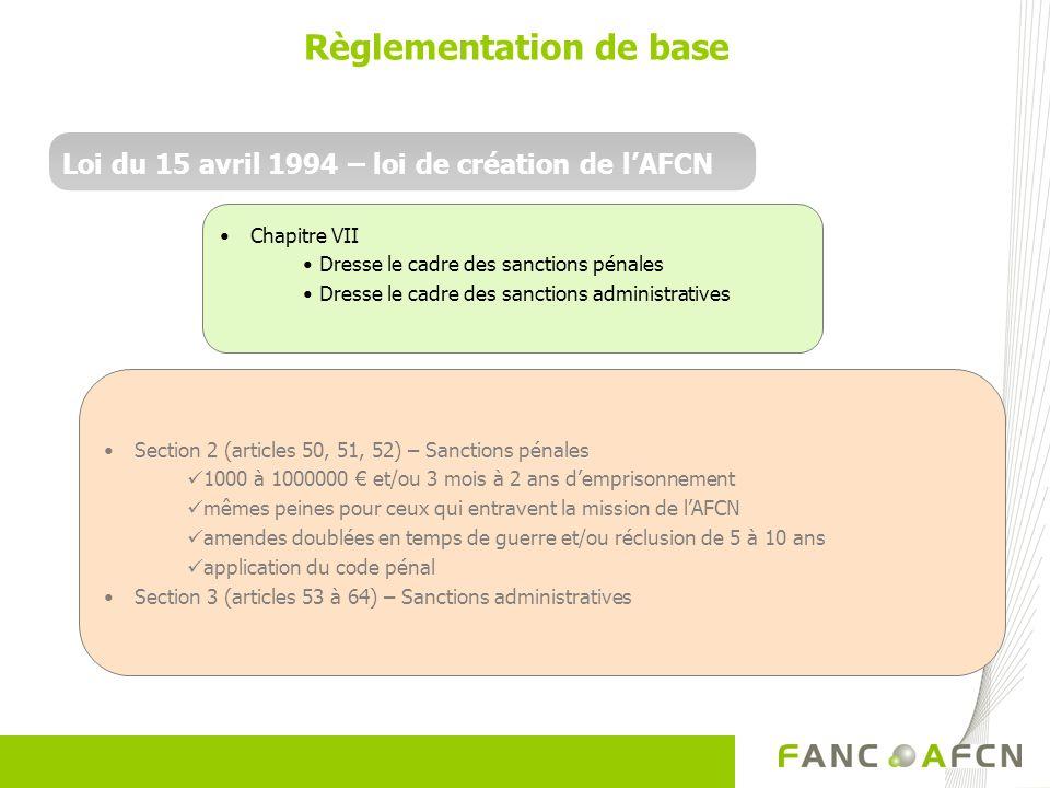 Règlementation de base Loi du 15 avril 1994 – loi de création de lAFCN Chapitre VII Dresse le cadre des sanctions pénales Dresse le cadre des sanctions administratives Section 2 (articles 50, 51, 52) – Sanctions pénales 1000 à 1000000 et/ou 3 mois à 2 ans demprisonnement mêmes peines pour ceux qui entravent la mission de lAFCN amendes doublées en temps de guerre et/ou réclusion de 5 à 10 ans application du code pénal Section 3 (articles 53 à 64) – Sanctions administratives