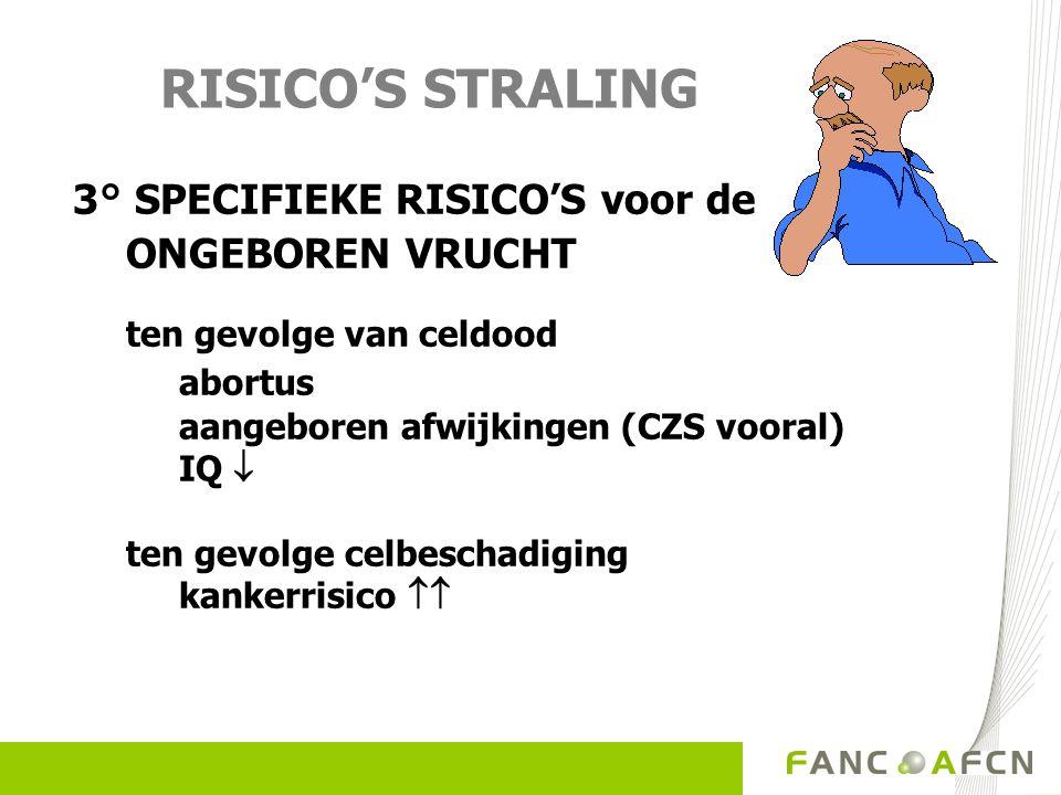 RISICOS STRALING 3° SPECIFIEKE RISICOS voor de ONGEBOREN VRUCHT ten gevolge van celdood abortus aangeboren afwijkingen (CZS vooral) IQ ten gevolge celbeschadiging kankerrisico