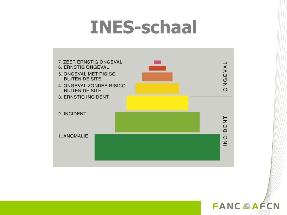 INES-schaal