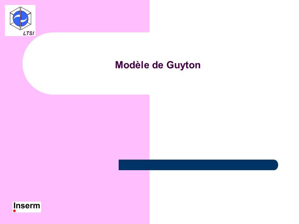 Modèle de Guyton LTSI