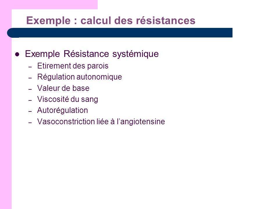 Exemple : calcul des résistances Exemple Résistance systémique – Etirement des parois – Régulation autonomique – Valeur de base – Viscosité du sang –
