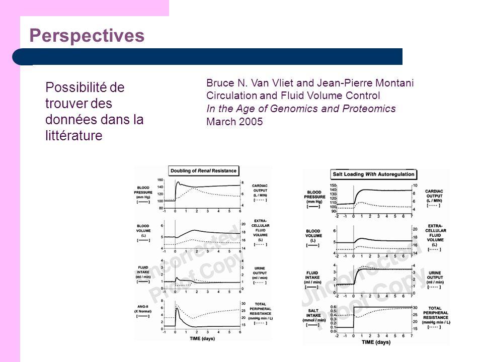 Perspectives Possibilité de trouver des données dans la littérature Bruce N. Van Vliet and Jean-Pierre Montani Circulation and Fluid Volume Control In