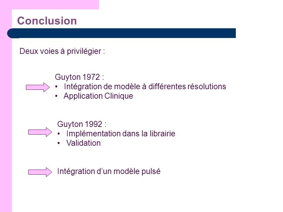 Conclusion Deux voies à privilégier : Guyton 1972 : Intégration de modèle à différentes résolutions Application Clinique Guyton 1992 : Implémentation