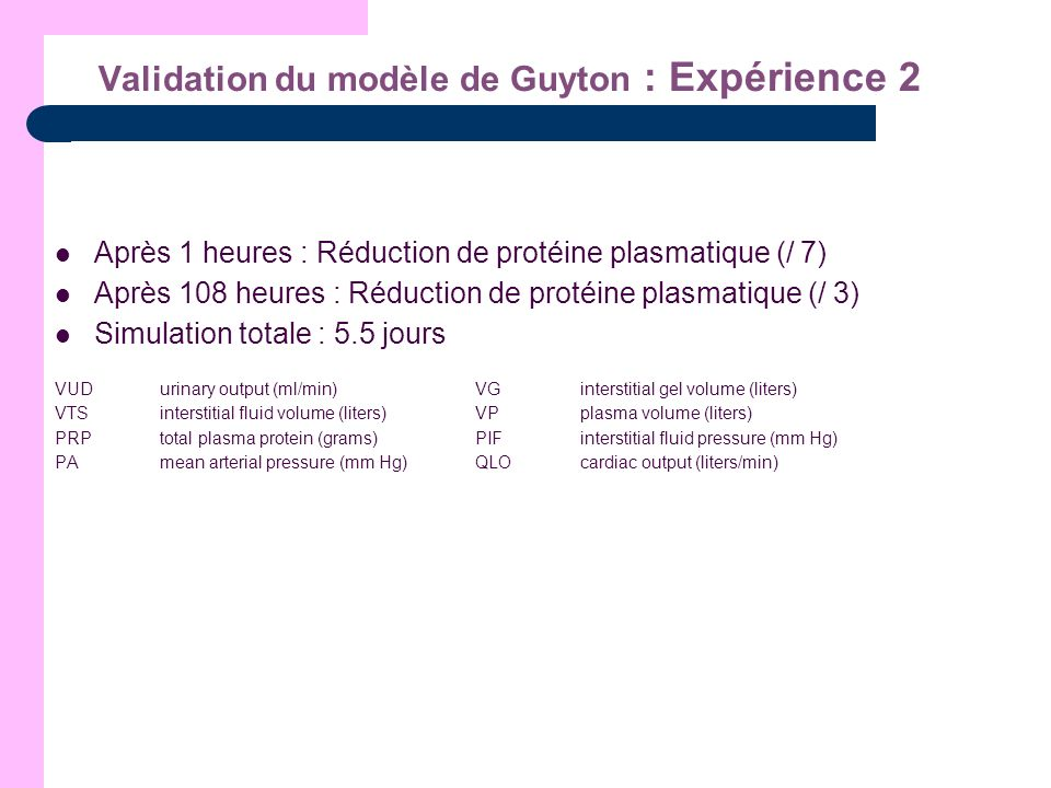 Validation du modèle de Guyton : Expérience 2 Après 1 heures : Réduction de protéine plasmatique (/ 7) Après 108 heures : Réduction de protéine plasma