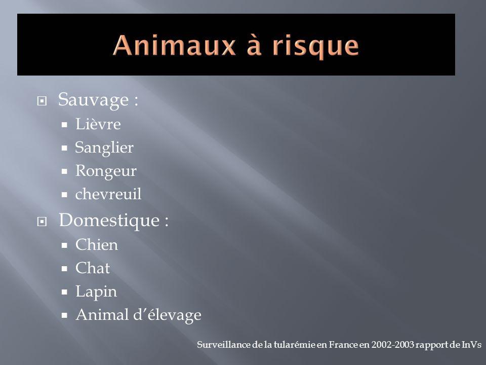 Sauvage : Lièvre Sanglier Rongeur chevreuil Domestique : Chien Chat Lapin Animal délevage Surveillance de la tularémie en France en 2002-2003 rapport