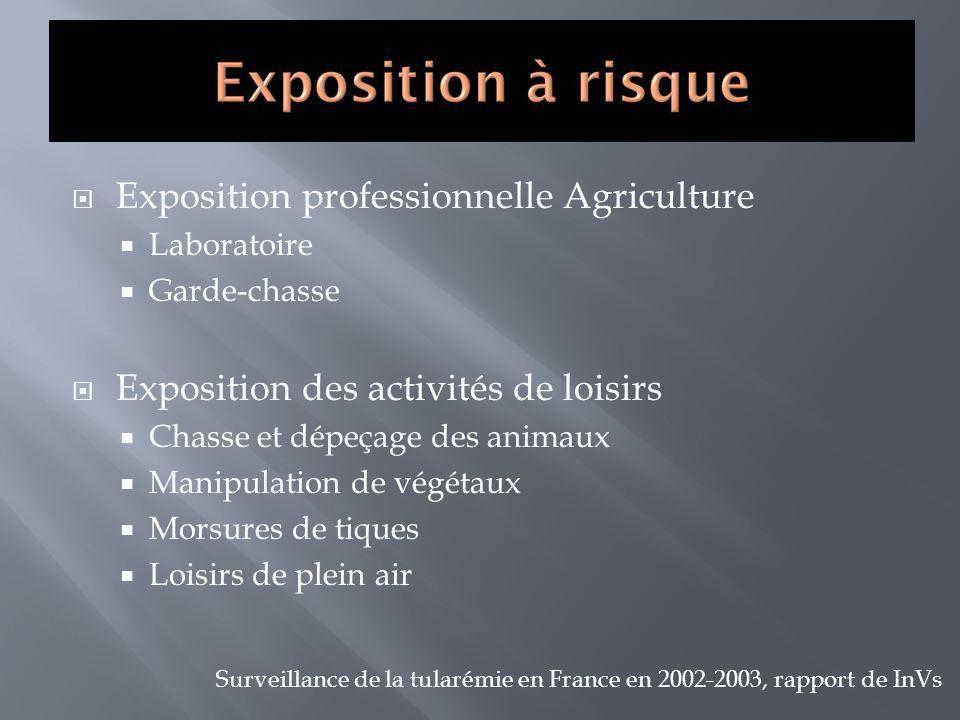 Exposition professionnelle Agriculture Laboratoire Garde-chasse Exposition des activités de loisirs Chasse et dépeçage des animaux Manipulation de vég