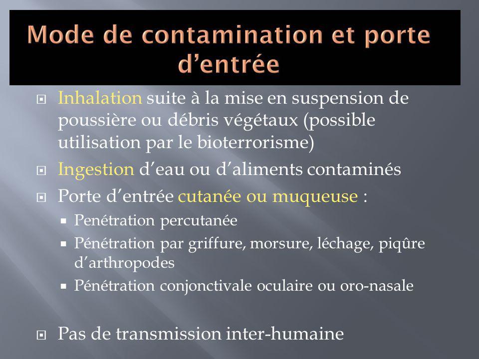 Inhalation suite à la mise en suspension de poussière ou débris végétaux (possible utilisation par le bioterrorisme) Ingestion deau ou daliments conta